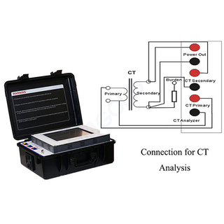 GDVA-405 Automatic Current Transformer and Potential Transformer Tester ,CT PT Analyzer